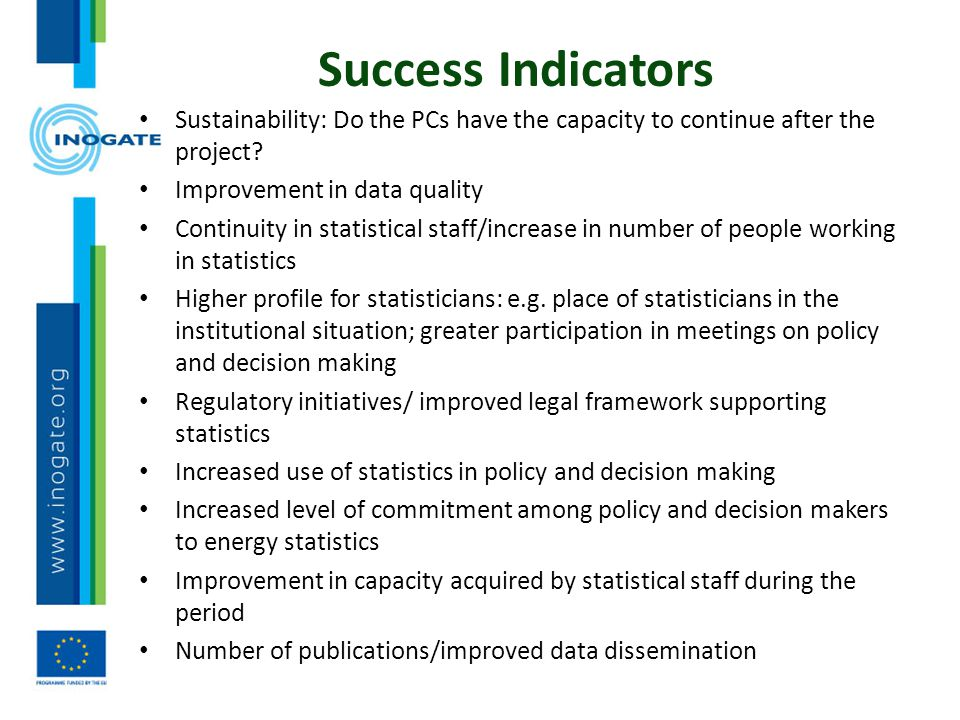 Status: Inception Phase Identification of specific contact persons in statistical institutes and other key statistical stakeholders in all PC's/ potential members of statistics network/statistician(NSI)+policy analyst (MOE) Research and compilation of past and on-going projects related to statistics for all 11 Partner Countries (done for 10 PC´s) Drafting Action Plans for PC'S (on-going for Azerbaijan, Georgia and Armenia) Inception Visits: Azerbaijan, Georgia and Armenia/assessment of current energy statistics situation in PC's; identification of areas of cooperation on D2: awareness raising, D3: capacity building, D4: networking