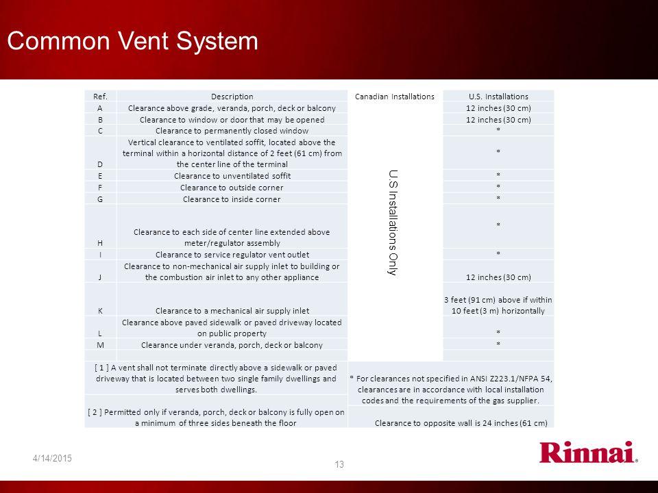 Common Vent System 13 Ref.DescriptionCanadian InstallationsU.S. Installations AClearance above grade, veranda, porch, deck or balcony12 inches (30 cm)