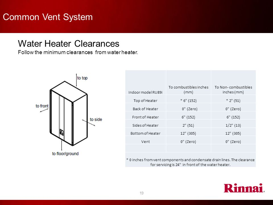 Common Vent System 19 Water Heater Clearances Follow the minimum clearances from water heater. Indoor model RU89i To combustibles inches (mm) To Non-