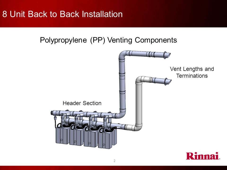 8 Unit Back to Back Installation 2 Header Section Vent Lengths and Terminations Polypropylene (PP) Venting Components