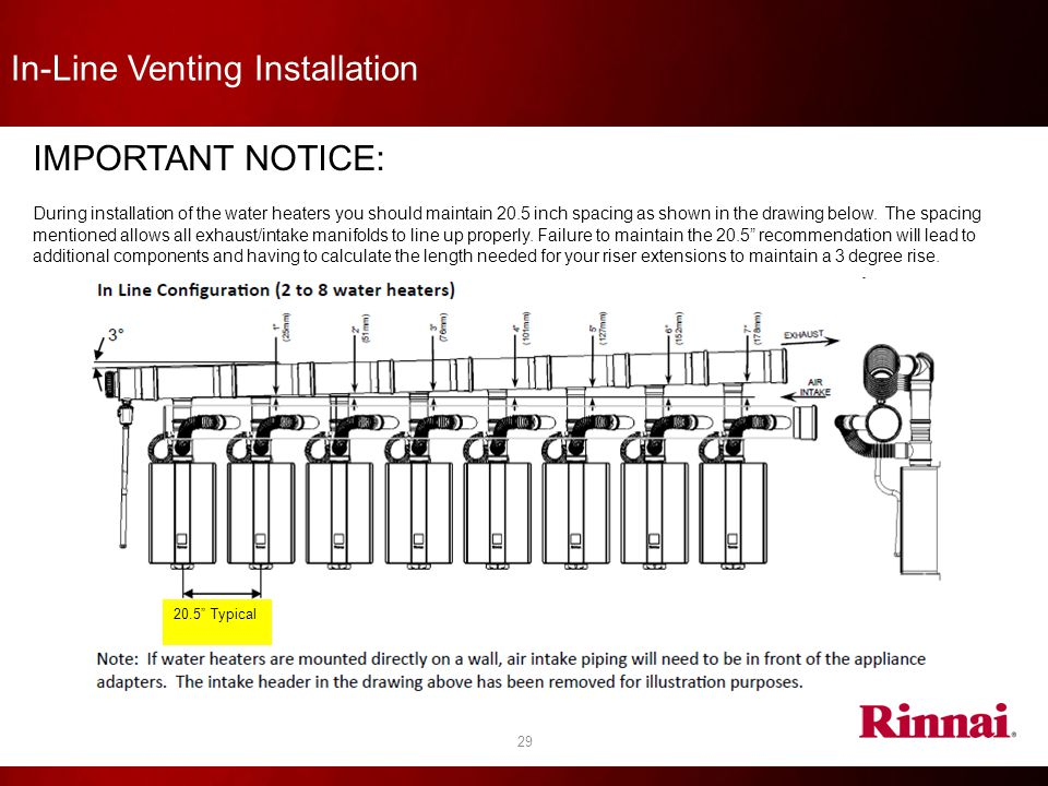 29 In-Line Venting Installation IMPORTANT NOTICE: During installation of the water heaters you should maintain 20.5 inch spacing as shown in the drawi