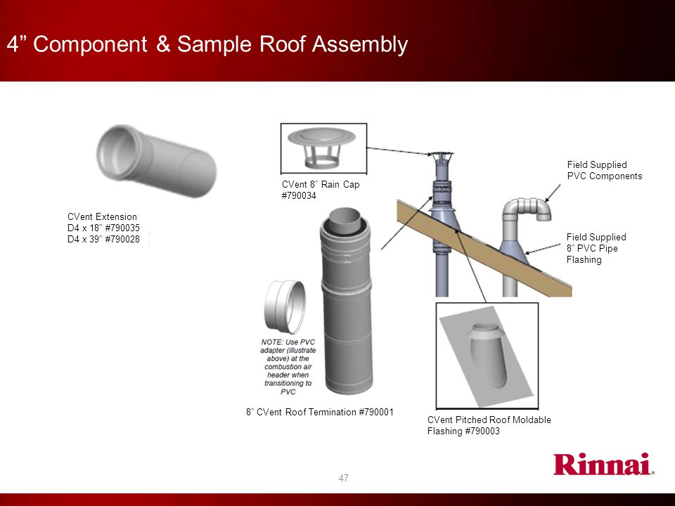 "4"" Component & Sample Roof Assembly 47 CVent Extension D4 x 18"" #790035 D4 x 39"" #790028 CVent 8"" Rain Cap #790034 Field Supplied PVC Components Field"