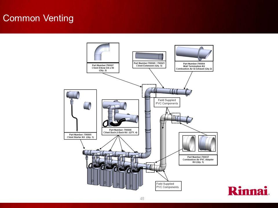 Common Venting 48