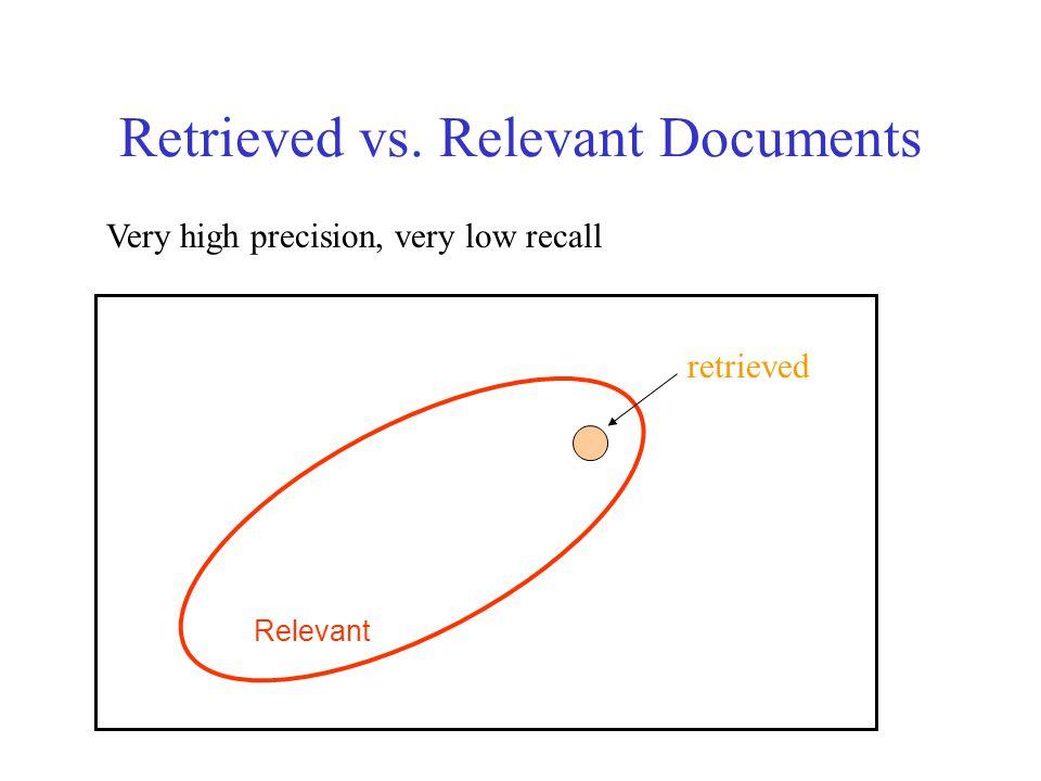 Retrieved vs. Relevant Documents Relevant Very high precision, very low recall retrieved
