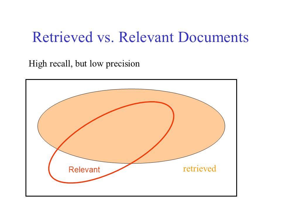 Retrieved vs. Relevant Documents Relevant High recall, but low precision retrieved