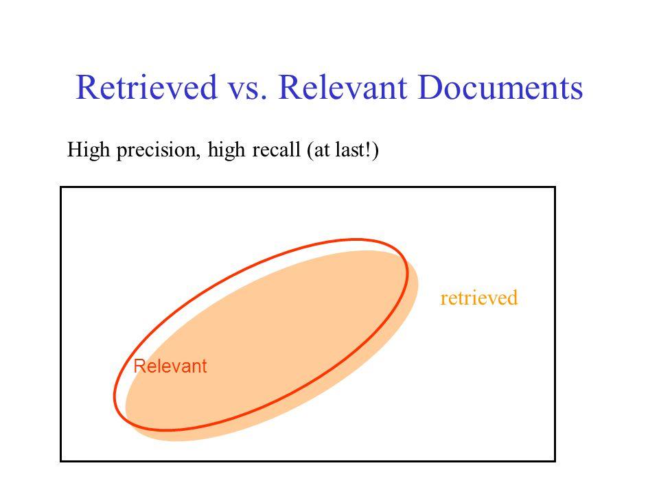 Retrieved vs. Relevant Documents Relevant High precision, high recall (at last!) retrieved