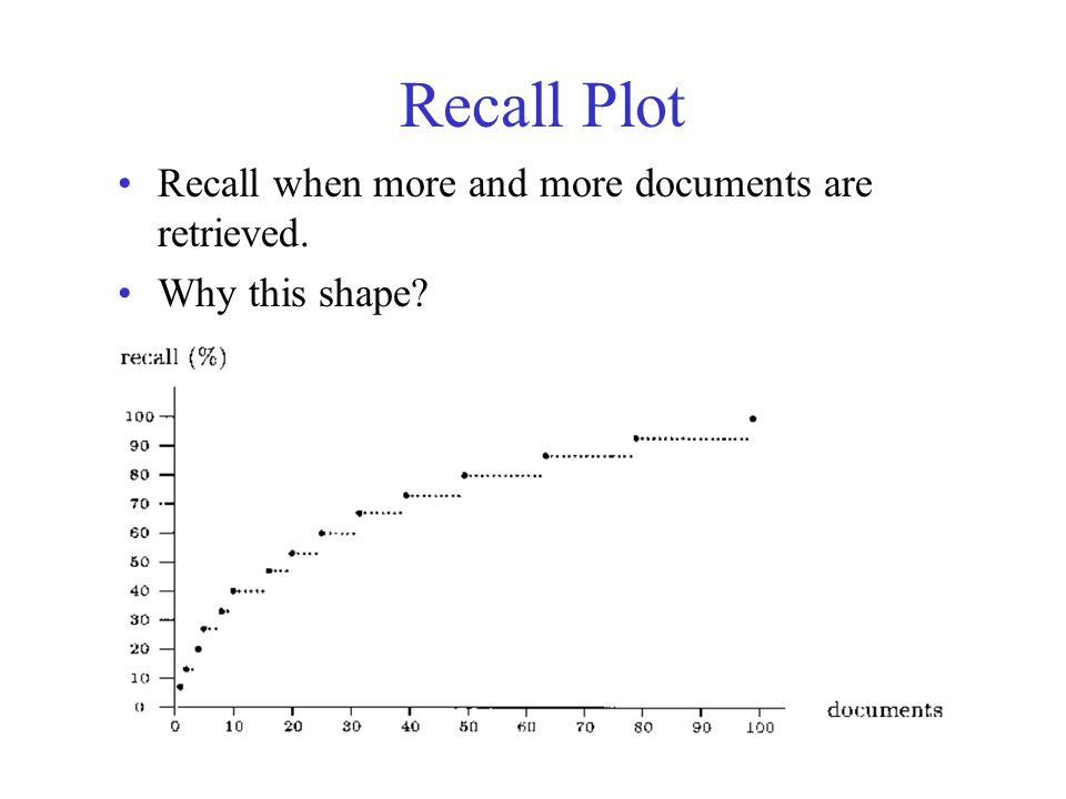 Recall Plot Recall when more and more documents are retrieved. Why this shape?
