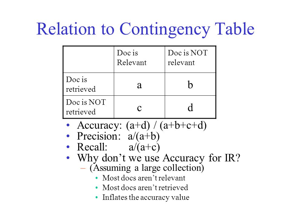 Relation to Contingency Table Accuracy: (a+d) / (a+b+c+d) Precision: a/(a+b) Recall: a/(a+c) Why don't we use Accuracy for IR? –(Assuming a large coll