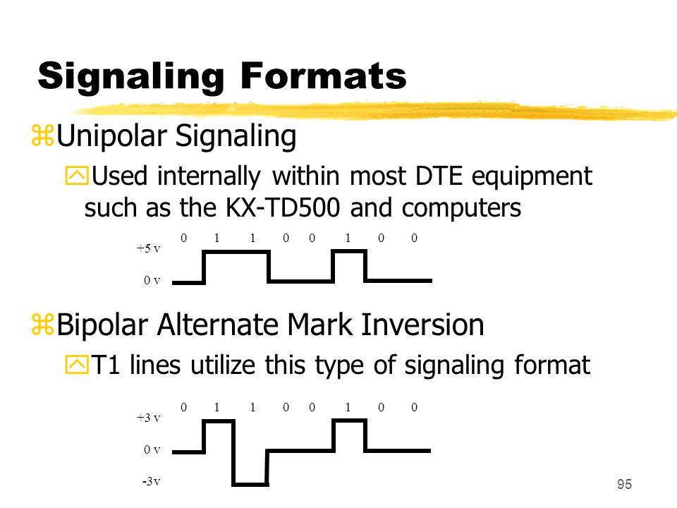 95 zUnipolar Signaling yUsed internally within most DTE equipment such as the KX-TD500 and computers zBipolar Alternate Mark Inversion yT1 lines utili
