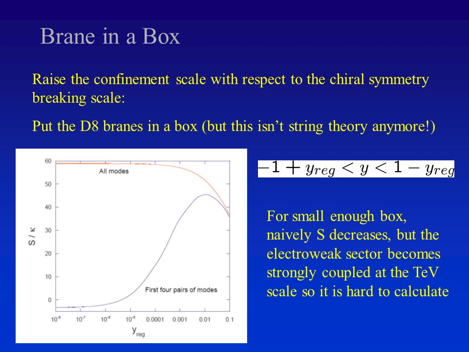 Brane in a Box Raise the confinement scale with respect to the chiral symmetry breaking scale: Put the D8 branes in a box (but this isn't string theory anymore!) For small enough box, naively S decreases, but the electroweak sector becomes strongly coupled at the TeV scale so it is hard to calculate