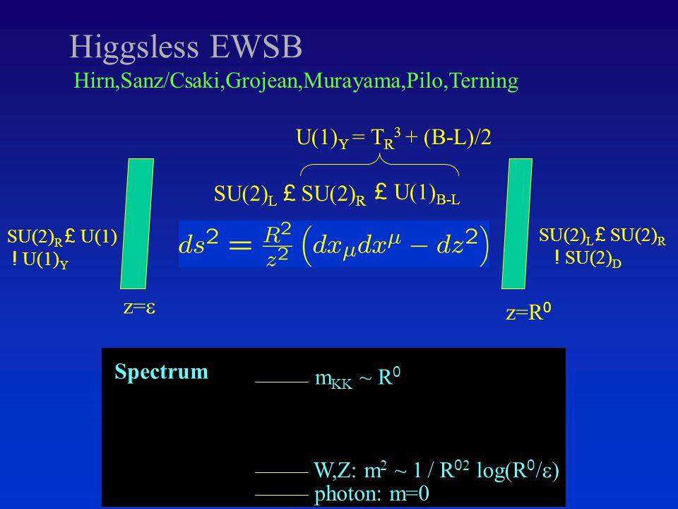 Higgsless EWSB Hirn,Sanz/Csaki,Grojean,Murayama,Pilo,Terning z=  z=R 0 SU(2) L £ SU(2) R U(1) Y = T R 3 + (B-L)/2 £ U(1) B-L SU(2) L £ SU(2) R ! SU(2