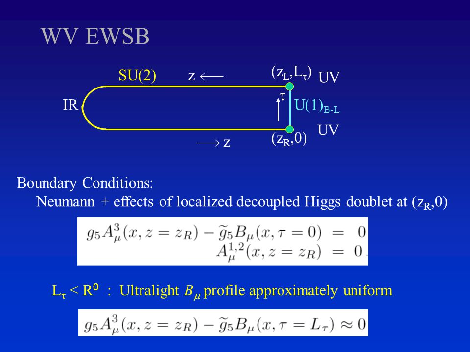 WV EWSB z IR UV zSU(2)  U(1) B-L (z L,L  ) (z R,0) Boundary Conditions: Neumann + effects of localized decoupled Higgs doublet at (z R,0) L  < R 0 : Ultralight B  profile approximately uniform