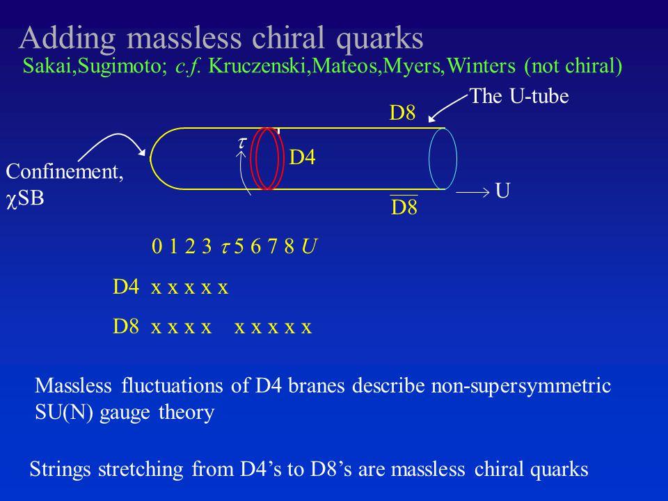 Adding massless chiral quarks D4 D8 0 1 2 3  5 6 7 8 U D4 x x x x x D8 x x x x x x x x x Sakai,Sugimoto; c.f. Kruczenski,Mateos,Myers,Winters (not ch