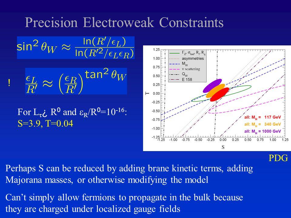 Precision Electroweak Constraints .