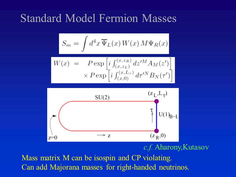 Standard Model Fermion Masses Mass matrix M can be isospin and CP violating.