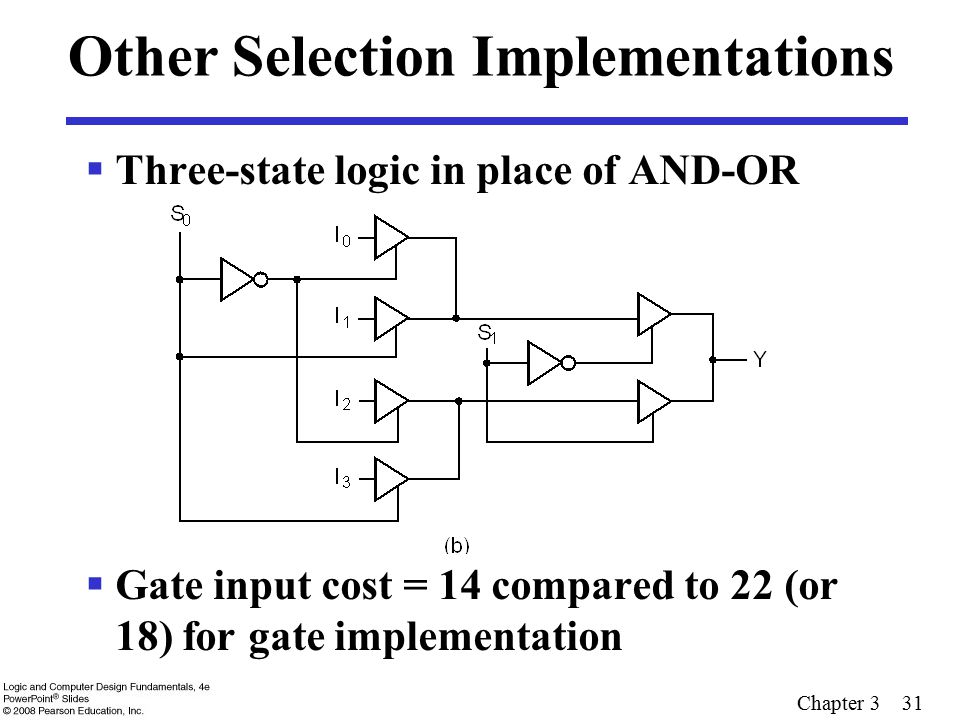 Chapter 3 31 Other Selection Implementations  Three-state logic in place of AND-OR  Gate input cost = 14 compared to 22 (or 18) for gate implementat