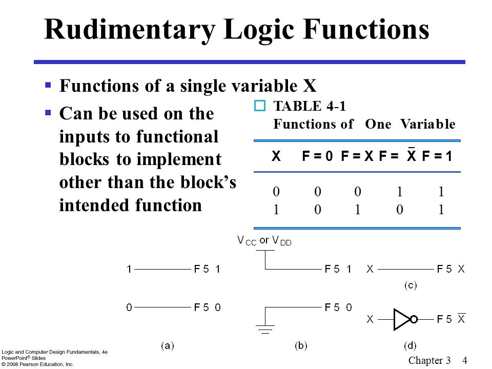 Chapter 3 4 Rudimentary Logic Functions  Functions of a single variable X  Can be used on the inputs to functional blocks to implement other than th