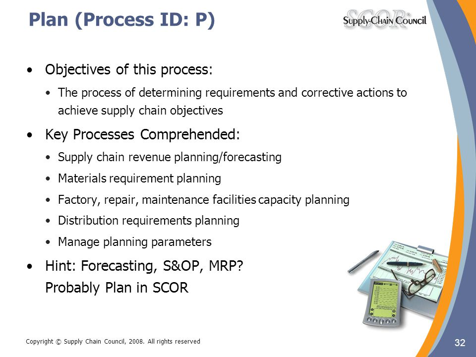 32 Copyright © Supply Chain Council, 2008. All rights reserved Plan (Process ID: P) 32 Objectives of this process: The process of determining requirem