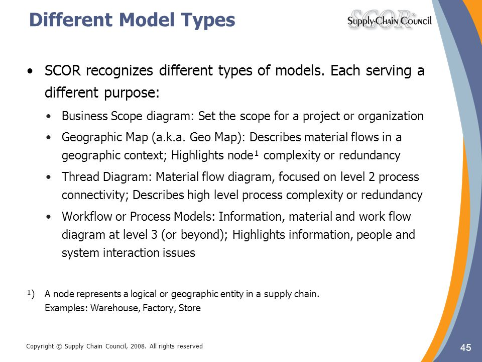 45 Copyright © Supply Chain Council, 2008. All rights reserved Different Model Types SCOR recognizes different types of models. Each serving a differe