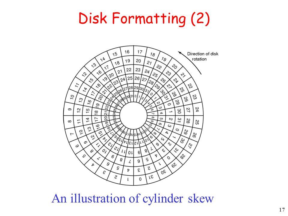 17 Disk Formatting (2) An illustration of cylinder skew