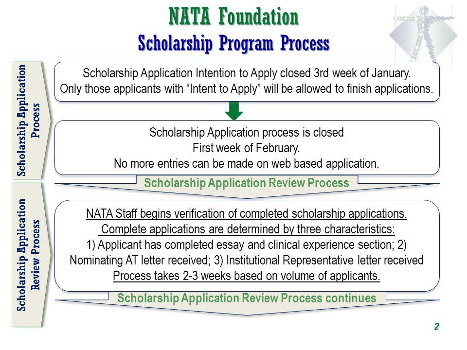 NATA Foundation Scholarship Program Process NATA Staff begins verification of completed scholarship applications. Complete applications are determined