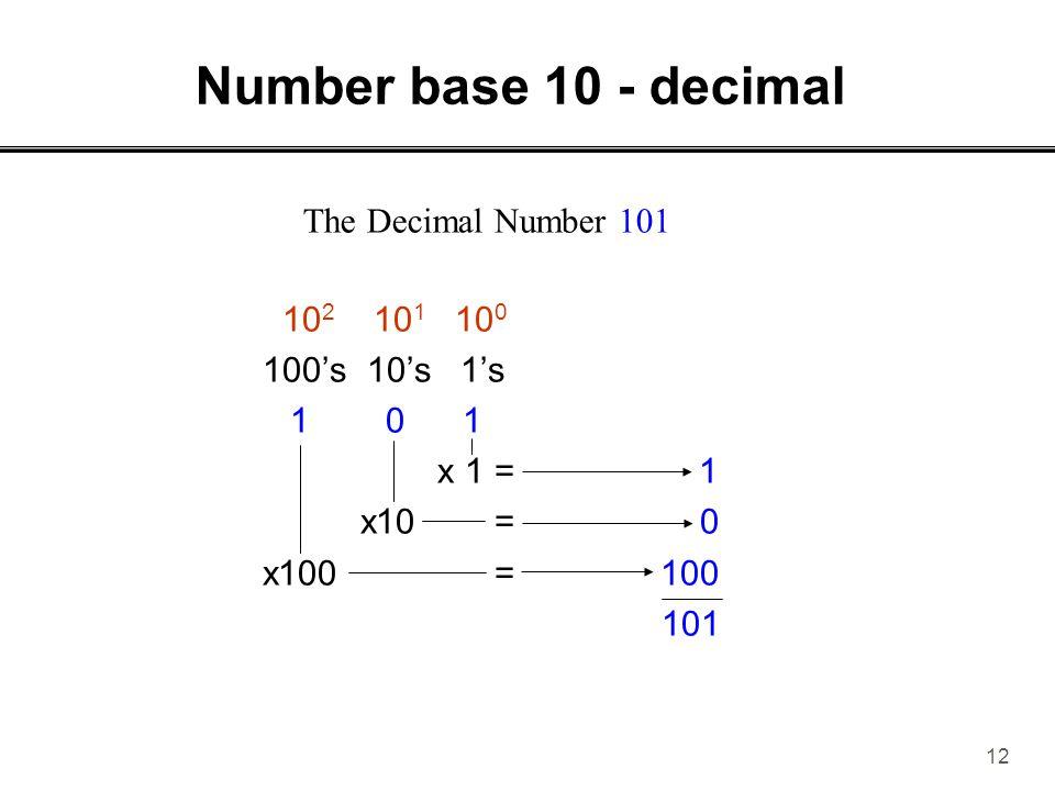 12 Number base 10 - decimal 10 2 10 1 10 0 100's 10's 1's 1 0 1 x 1 = 1 x10 = 0 x100 = 100 101 The Decimal Number 101