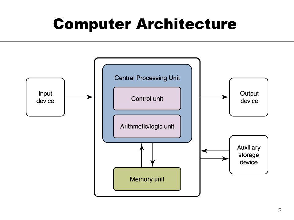 2 Computer Architecture