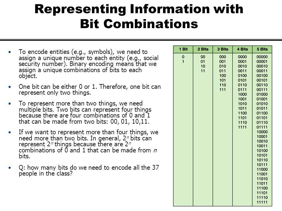 6 Information Representation Kilobyteapprox.