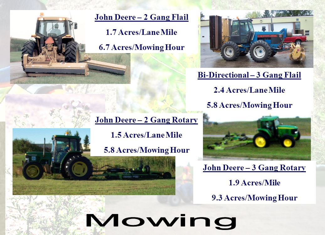 John Deere – 2 Gang Flail 1.7 Acres/Lane Mile 6.7 Acres/Mowing Hour Bi-Directional – 3 Gang Flail 2.4 Acres/Lane Mile 5.8 Acres/Mowing Hour John Deere – 2 Gang Rotary 1.5 Acres/Lane Mile 5.8 Acres/Mowing Hour John Deere – 3 Gang Rotary 1.9 Acres/Mile 9.3 Acres/Mowing Hour