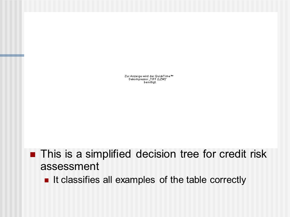 This is a simplified decision tree for credit risk assessment It classifies all examples of the table correctly