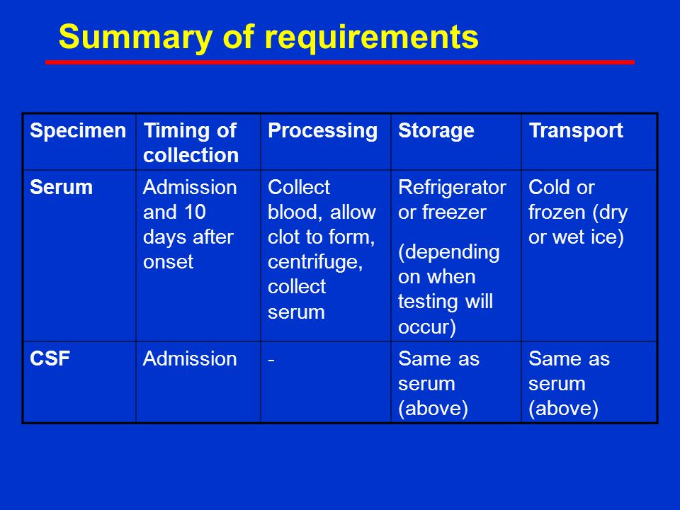 Summary of requirements SpecimenTiming of collection ProcessingStorageTransport SerumAdmission and 10 days after onset Collect blood, allow clot to form, centrifuge, collect serum Refrigerator or freezer (depending on when testing will occur) Cold or frozen (dry or wet ice) CSFAdmission-Same as serum (above)
