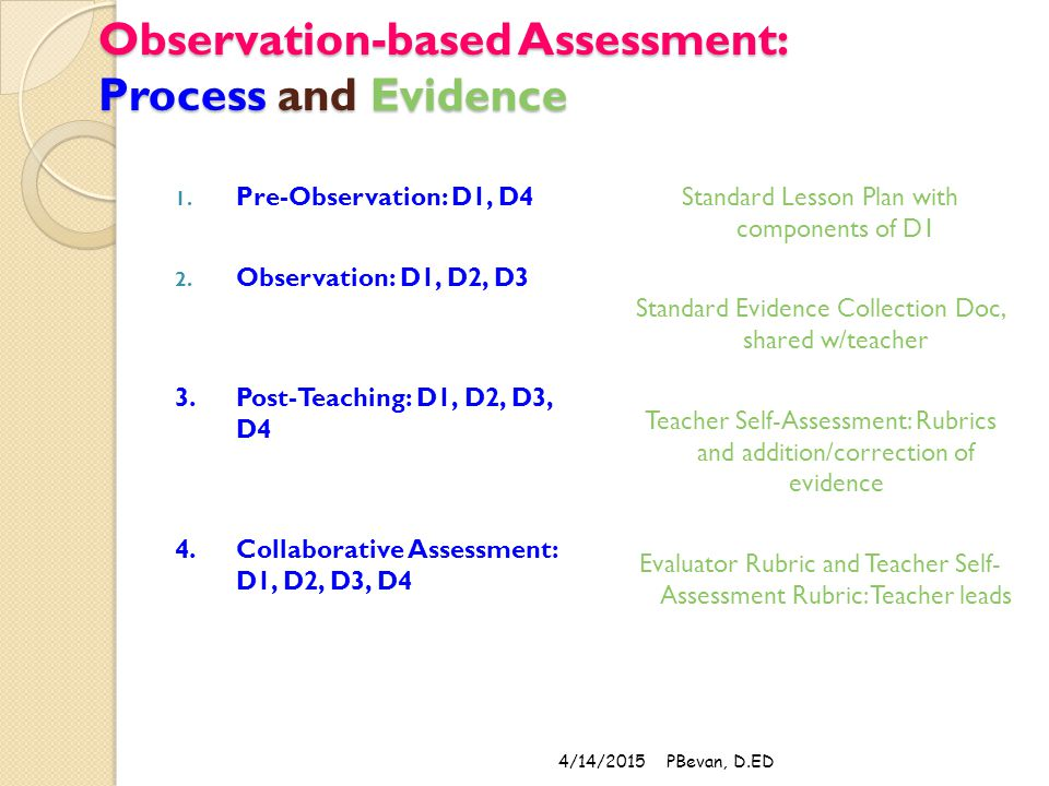 Types of Observation Evidence Verbatim scripting of teacher or student comments: Could one person from each table collect materials? Descriptions of observed teacher or student behavior : The teacher stands by the door, greeting students as they enter.
