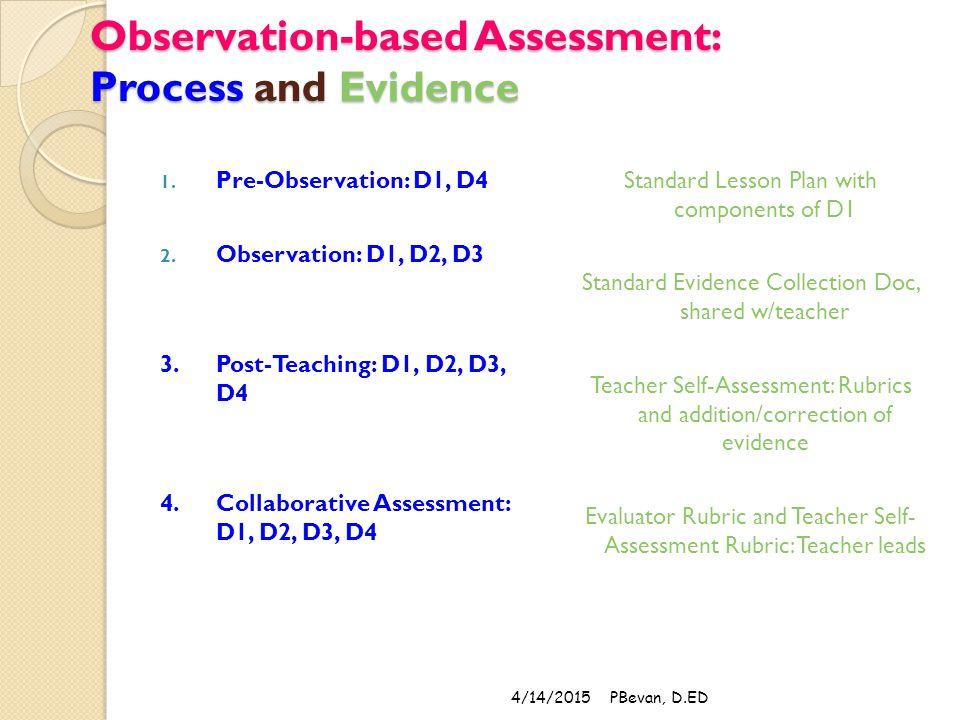 Observation-based Assessment: Process and Evidence 1. Pre-Observation: D1, D4 2. Observation: D1, D2, D3 3.Post-Teaching: D1, D2, D3, D4 4.Collaborati