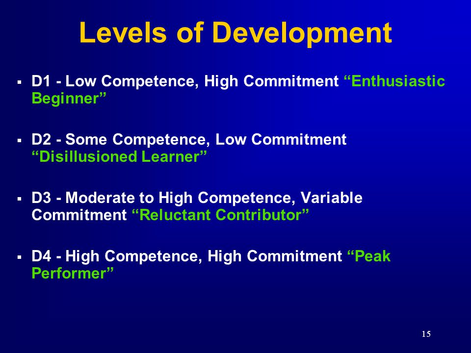Levels of Development D4 High Competence, High Commitment Peak Performer