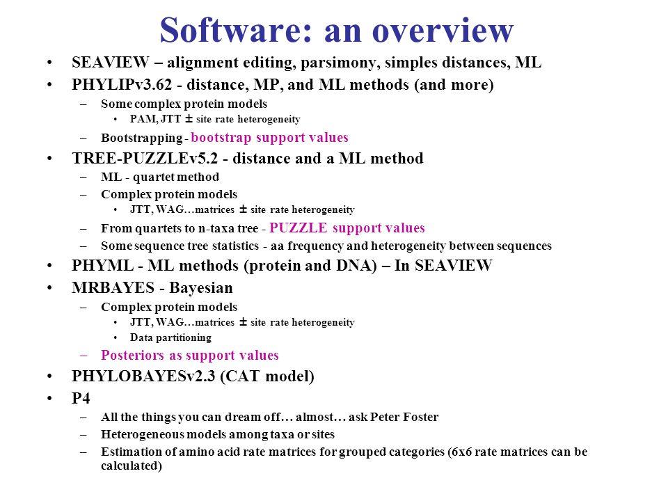 PHYLIP3.62 Protpars: parsimony Protdist: models for distance calculations: –PAM1, JTT, Kimura formula (PAM like), others...