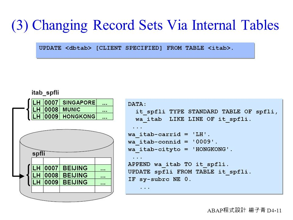 ABAP 程式設計 楊子青 D4-10 (2) Changing Record Sets Via Conditions