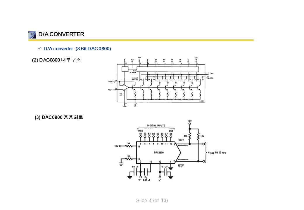 (2) DAC0800 내부 구조 (3) DAC0800 응용회로 D/A CONVERTER D/A converter (8 Bit DAC 0800) Slide 4 (of 13)