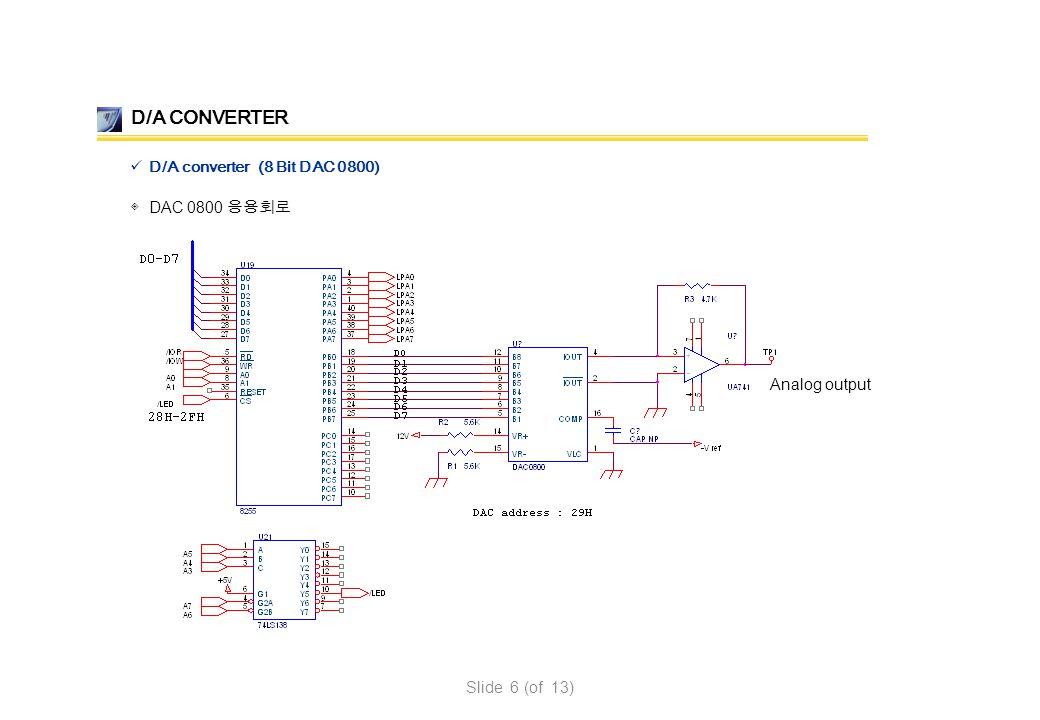 Analog output ◈ DAC 0800 응용회로 D/A CONVERTER D/A converter (8 Bit DAC 0800) Slide 6 (of 13)
