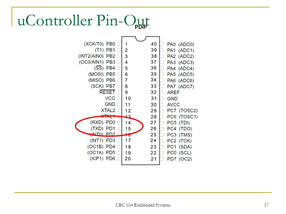 UBC 104 Embedded Systems 17 uController Pin-Out