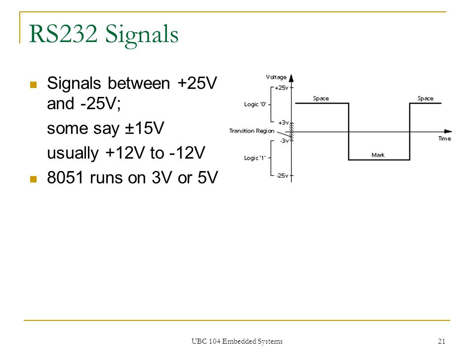 UBC 104 Embedded Systems 21 RS232 Signals Signals between +25V and -25V; some say ±15V usually +12V to -12V 8051 runs on 3V or 5V