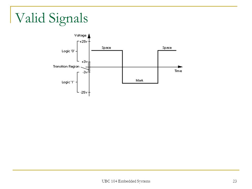 UBC 104 Embedded Systems 23 Valid Signals