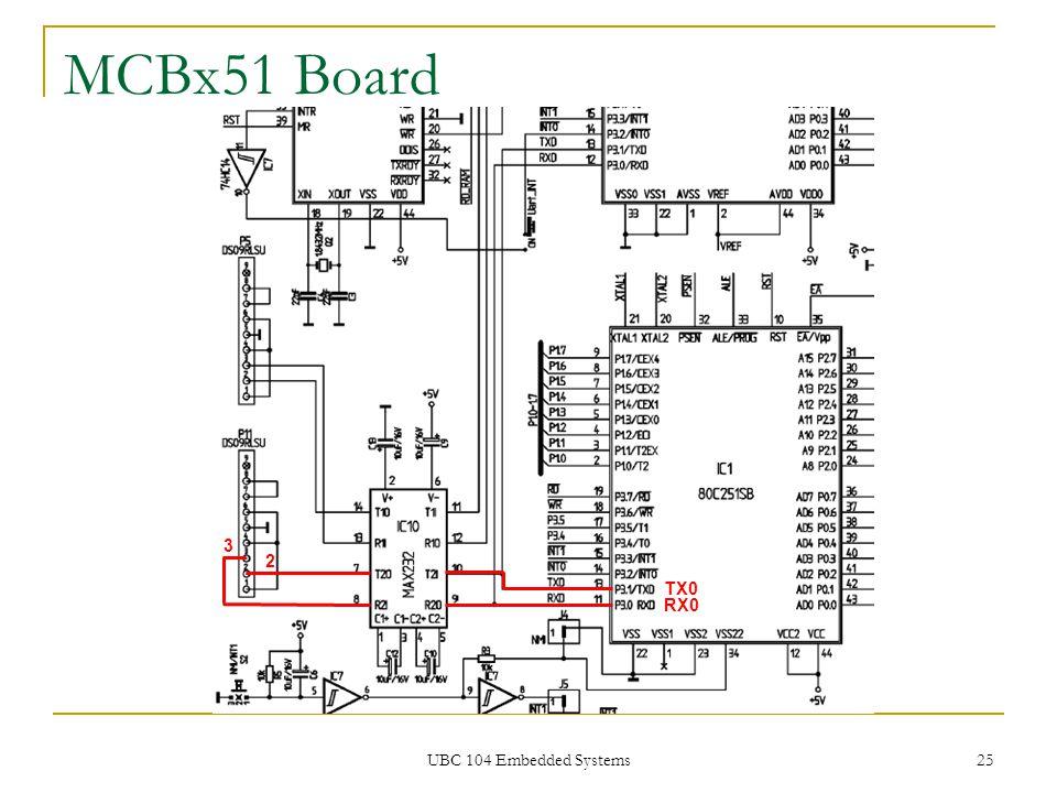 UBC 104 Embedded Systems 25 MCBx51 Board TX0 RX0 2 3