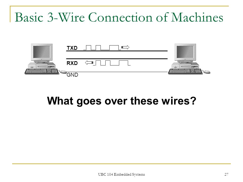 UBC 104 Embedded Systems 27 Basic 3-Wire Connection of Machines What goes over these wires? TXD GND RXD