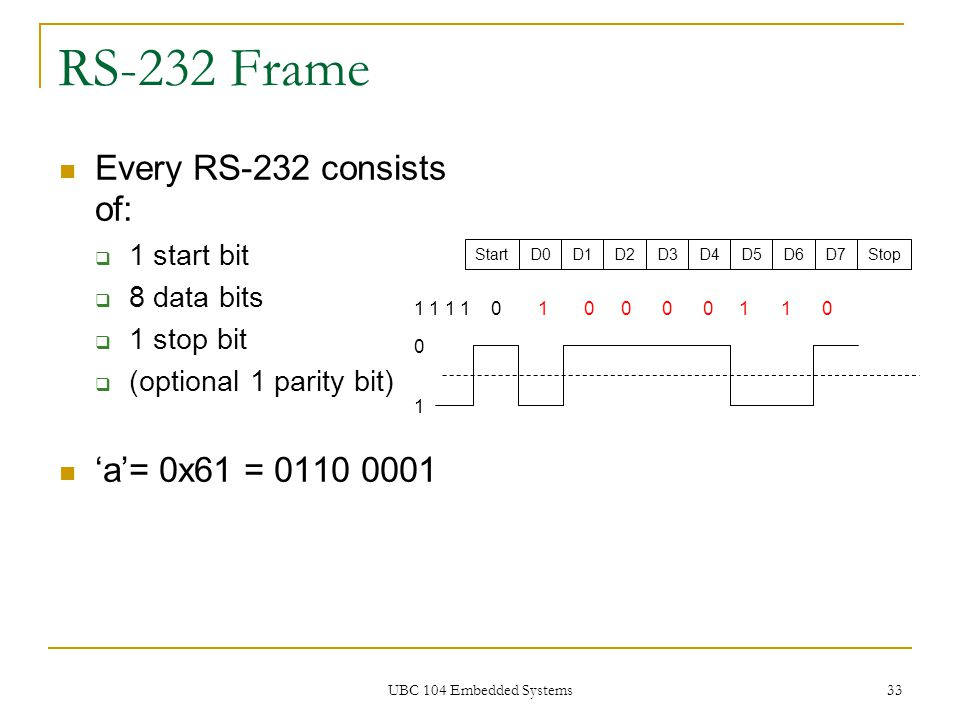 UBC 104 Embedded Systems 33 RS-232 Frame StartD0D1D2D3D4D5D6D7Stop 1 1 1 1 0 1 0 0 0 0 1 1 0 Every RS-232 consists of:  1 start bit  8 data bits  1