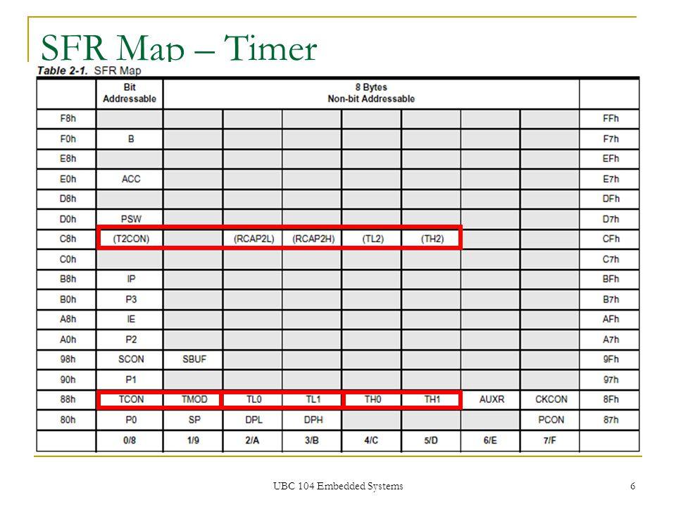 UBC 104 Embedded Systems 6 SFR Map – Timer