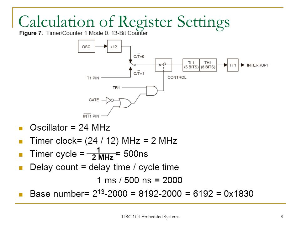 UBC 104 Embedded Systems 8 Calculation of Register Settings Oscillator = 24 MHz Timer clock= (24 / 12) MHz = 2 MHz Timer cycle = = 500ns Delay count =