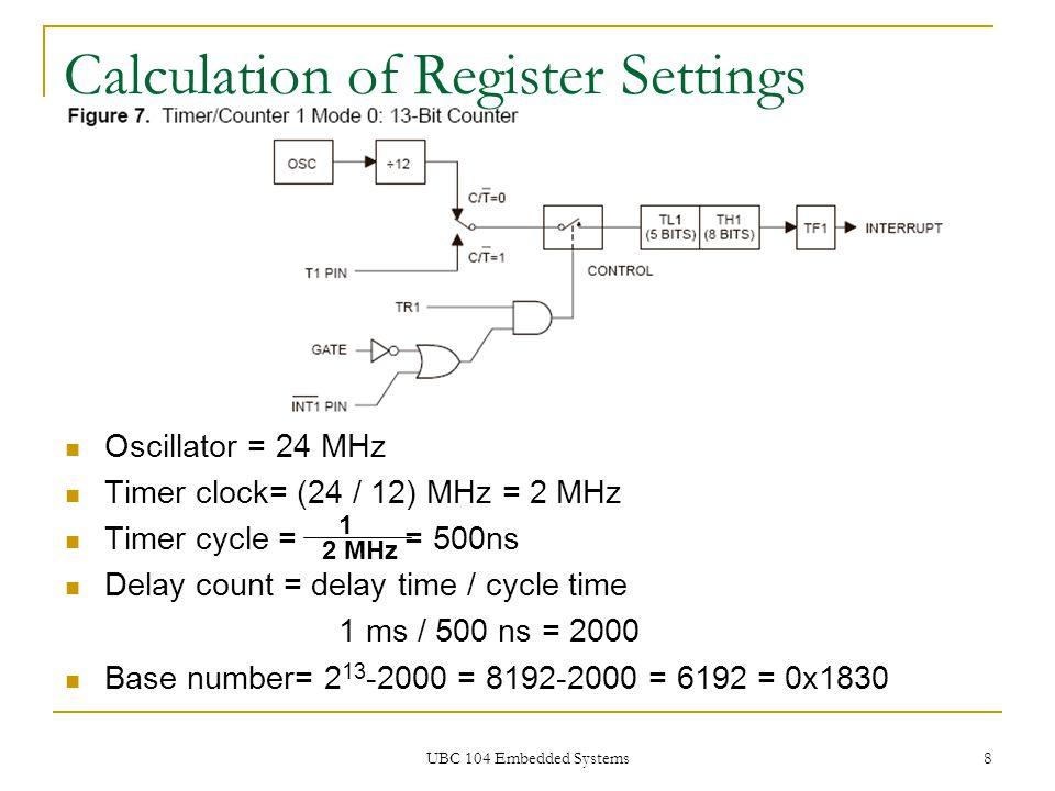 UBC 104 Embedded Systems 29 RS-232 Frame StartD0D1D2D3D4D5D6D7Stop Every RS-232 consists of:  1 start bit  8 data bits  1 stop bit  (optional 1 parity bit)