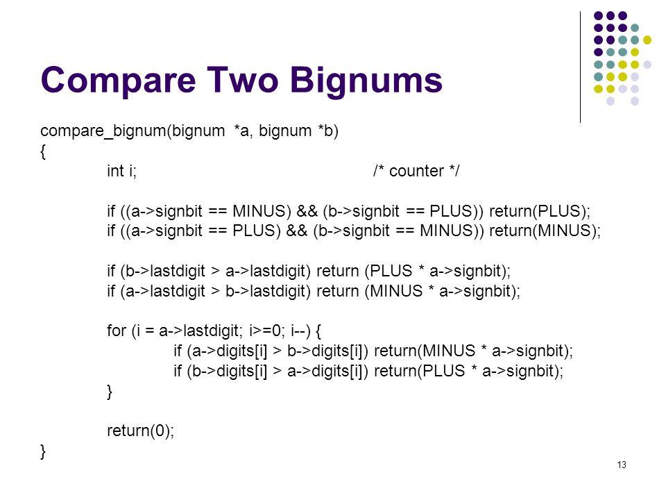 13 Compare Two Bignums compare_bignum(bignum *a, bignum *b) { int i;/* counter */ if ((a->signbit == MINUS) && (b->signbit == PLUS)) return(PLUS); if
