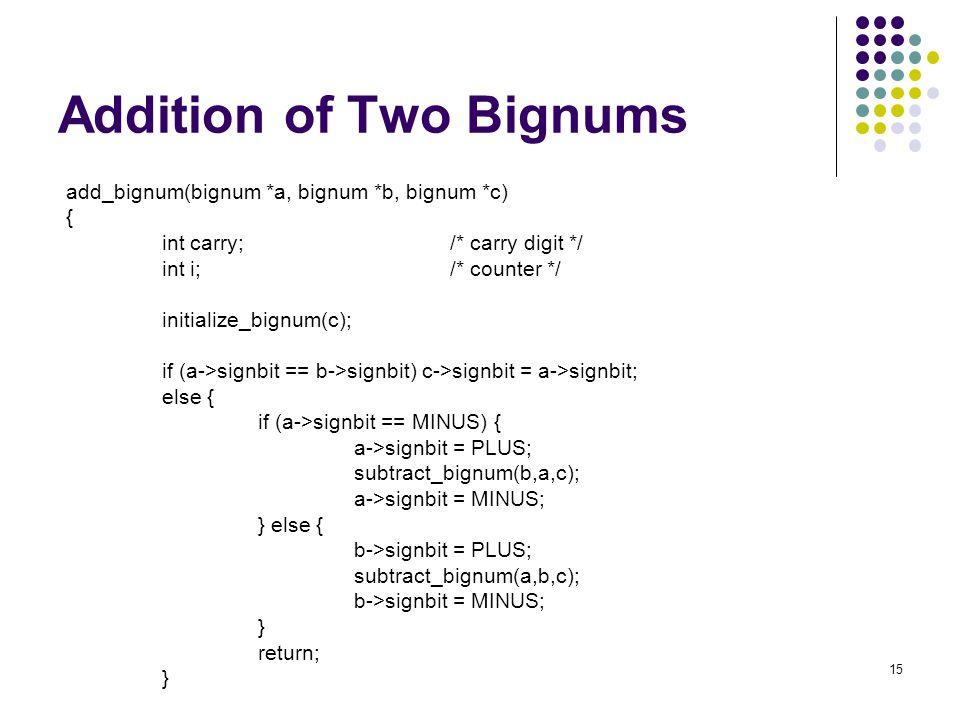 15 Addition of Two Bignums add_bignum(bignum *a, bignum *b, bignum *c) { int carry;/* carry digit */ int i;/* counter */ initialize_bignum(c); if (a->