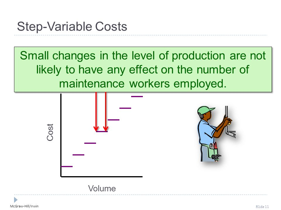 McGraw-Hill/Irwin Slide 11 Step-Variable Costs Small changes in the level of production are not likely to have any effect on the number of maintenance